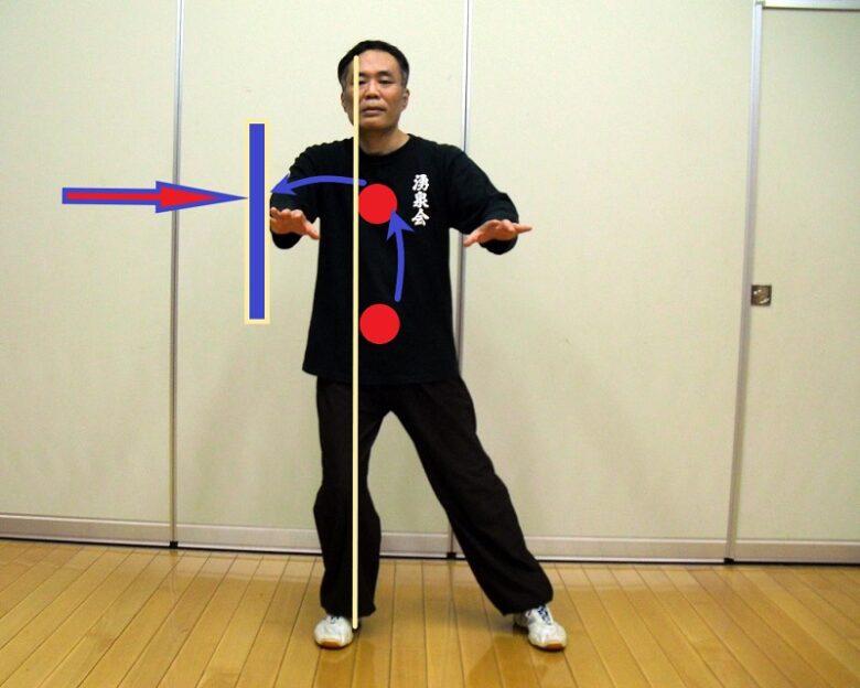 意念を用いた太極拳の方法練習の写真