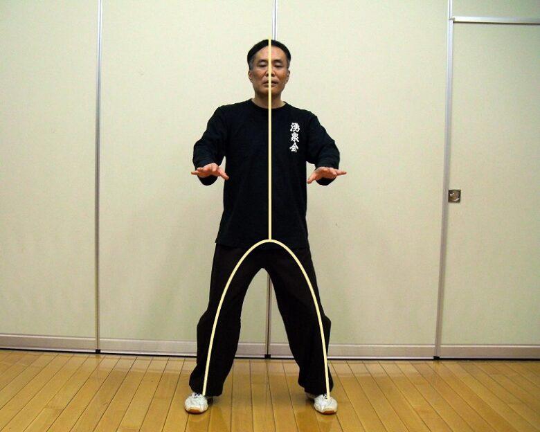 太極拳の歩法練習である横開歩の双重の状態の写真